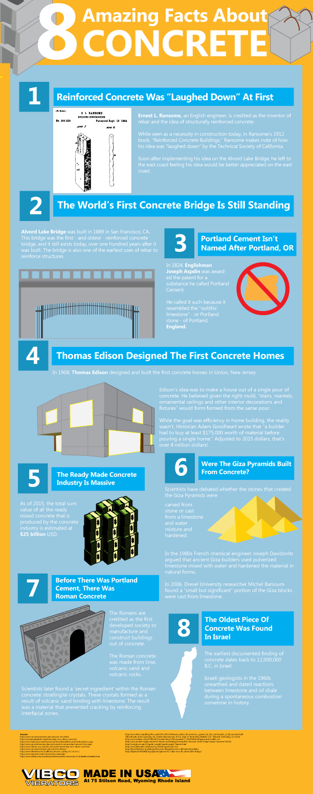 facts-about-concrete-concrete-infographic